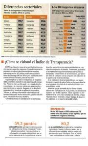 transparencia2