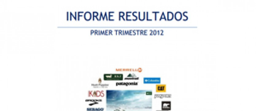 Financial Report Forus 1Q 2012