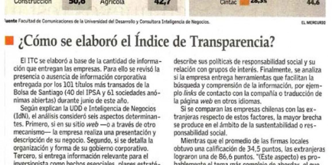 Forus es la 5° empresa con mayor avance en el índice de transparencia corporativa